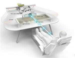 система протонной терапии